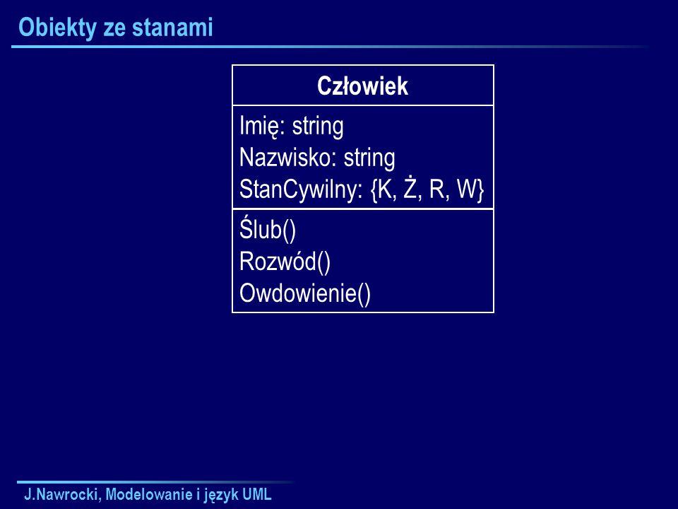 Obiekty ze stanami Człowiek Imię: string Nazwisko: string