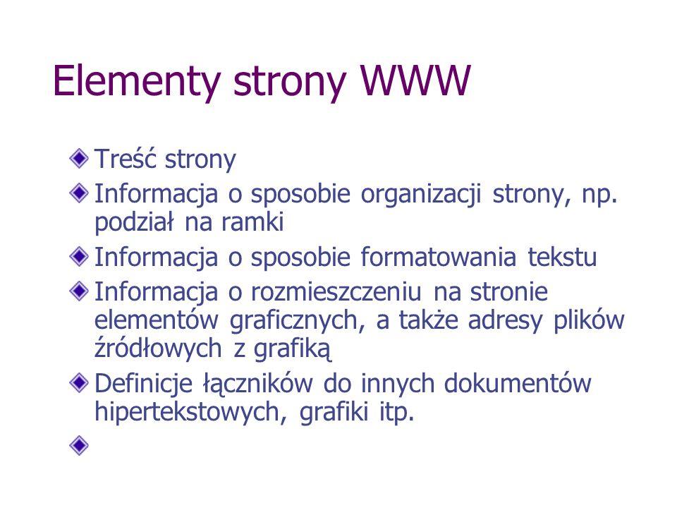 Elementy strony WWW Treść strony