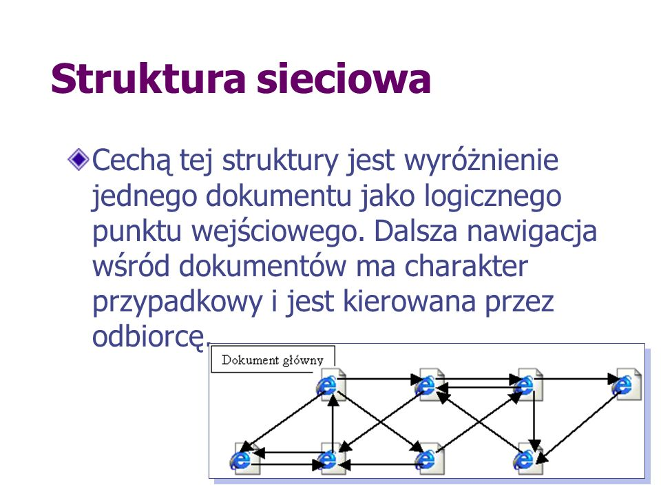 Struktura sieciowa