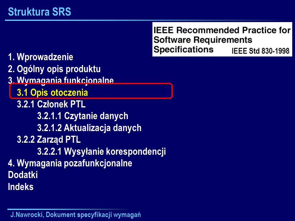 Struktura SRS 1. Wprowadzenie 2. Ogólny opis produktu