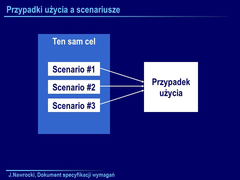 Przypadki użycia a scenariusze