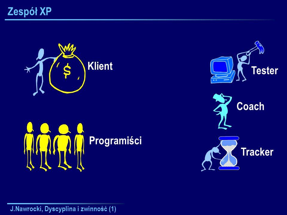 Zespół XP Klient Tester Coach Programiści Tracker