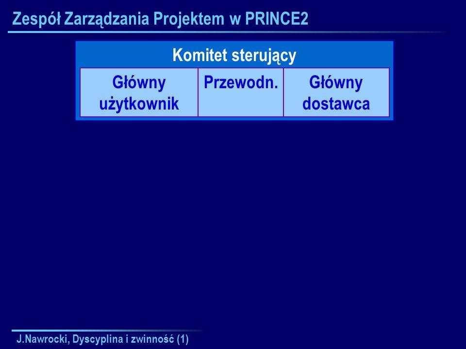 Zespół Zarządzania Projektem w PRINCE2
