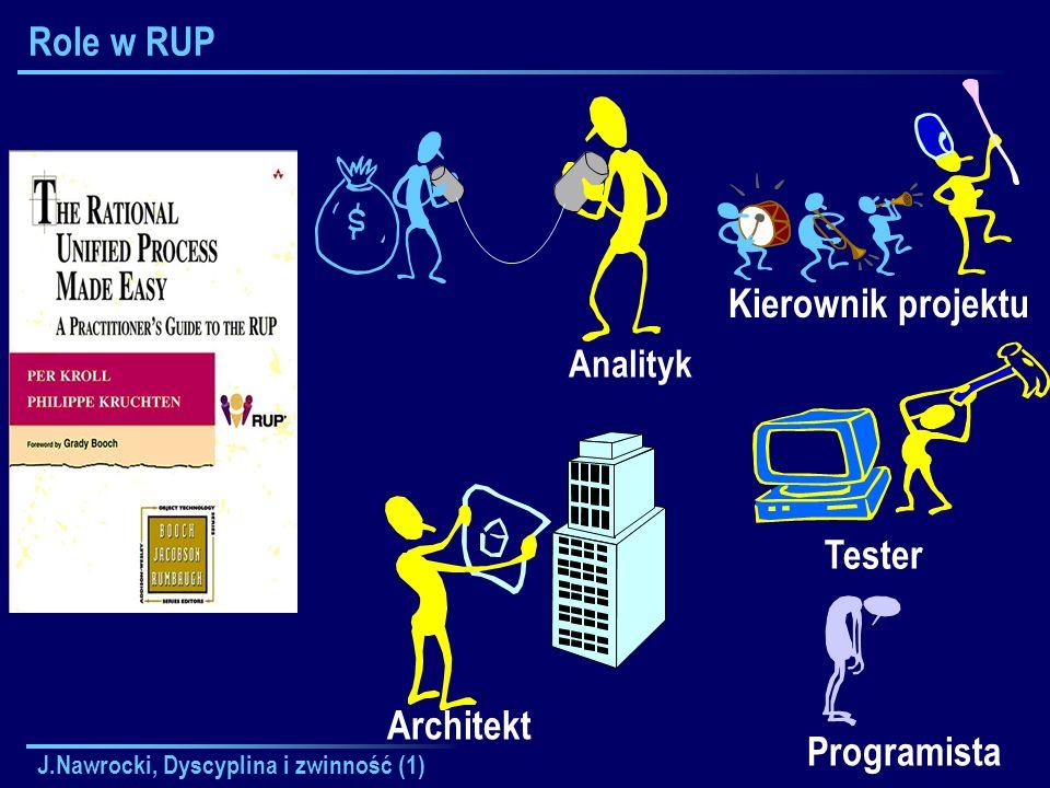 Role w RUP Kierownik projektu Tester Architekt Programista Analityk