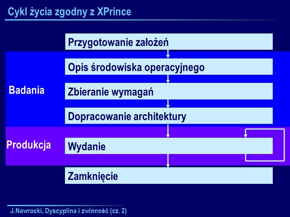 Cykl życia zgodny z XPrince