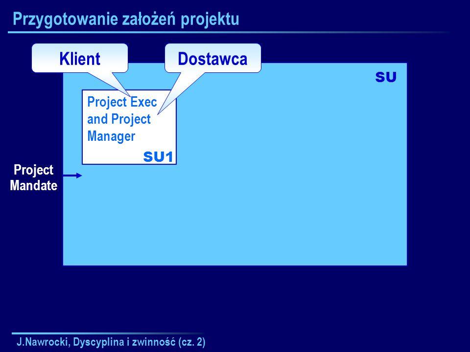 Przygotowanie założeń projektu