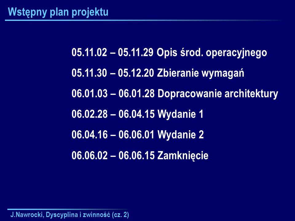 05.11.02 – 05.11.29 Opis środ. operacyjnego