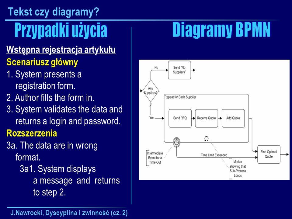 Przypadki użycia Diagramy BPMN Tekst czy diagramy