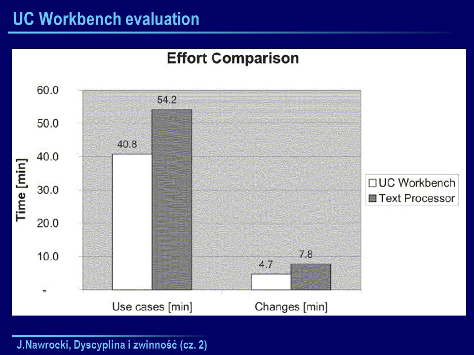 UC Workbench evaluation