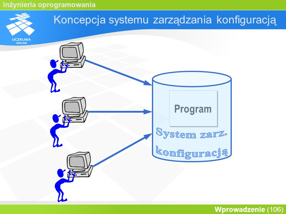 Koncepcja systemu zarządzania konfiguracją