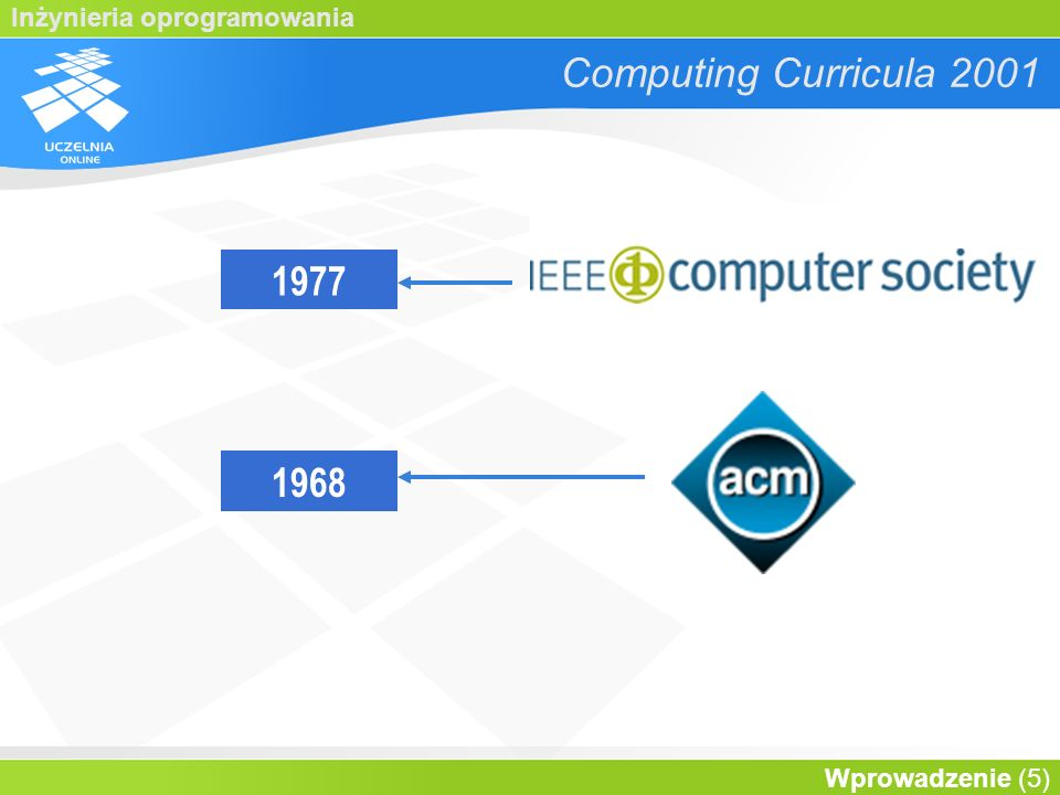 Computing Curricula 2001 1977. 1968.