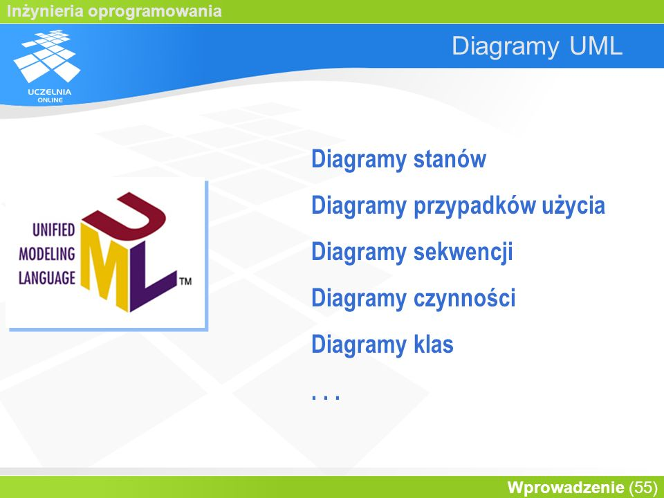 Diagramy przypadków użycia Diagramy sekwencji Diagramy czynności