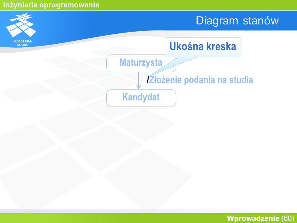 Diagram stanów Ukośna kreska Maturzysta /Złożenie podania na studia