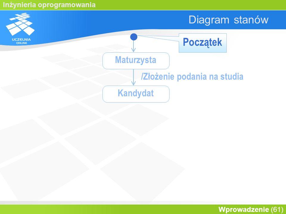 Diagram stanów Początek Maturzysta /Złożenie podania na studia