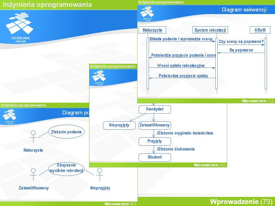 Diagramy języka UML