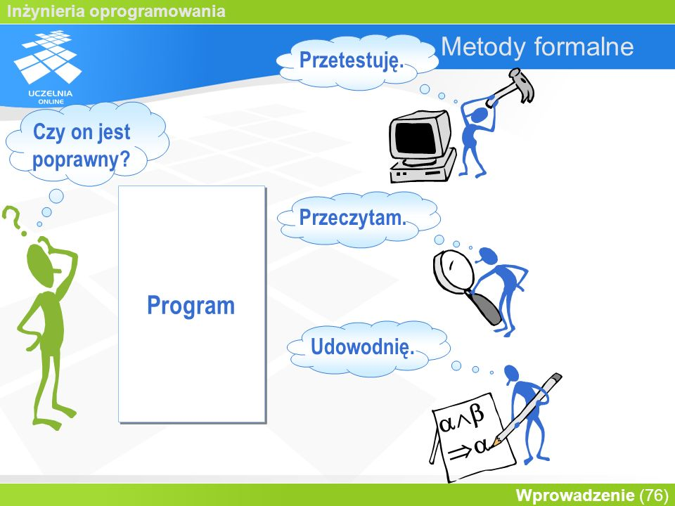 Metody formalne Program   Przetestuję. Czy on jest poprawny
