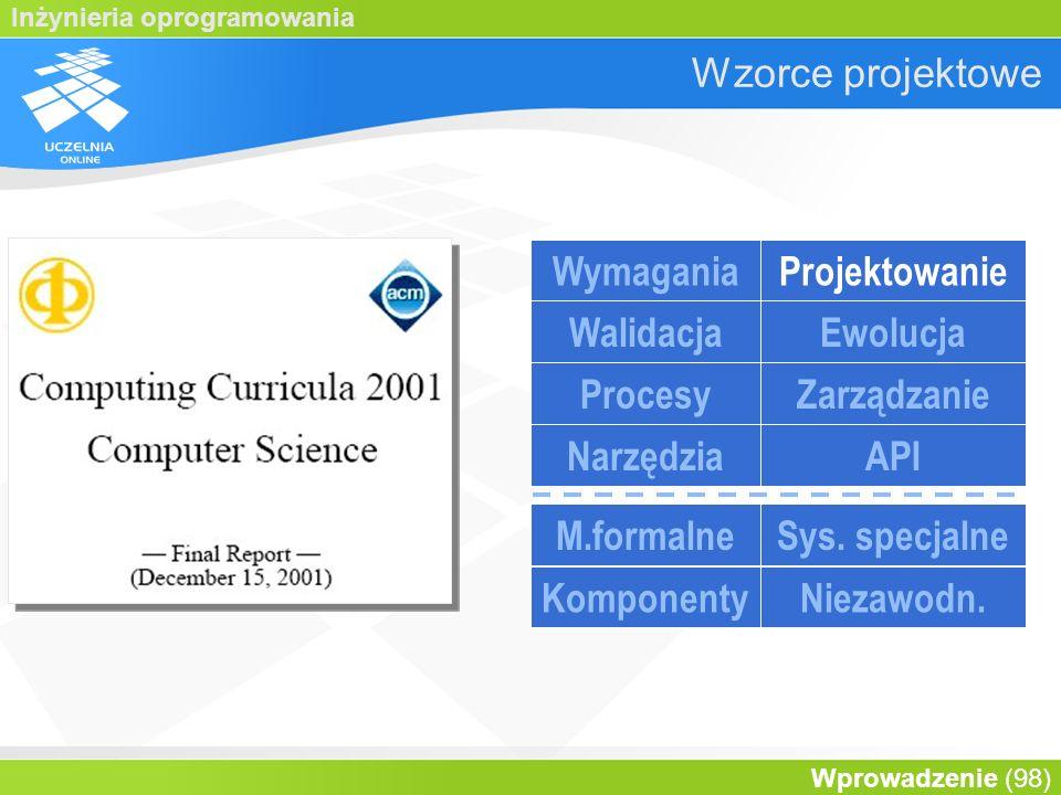 Wzorce projektowe Wymagania Projektowanie Walidacja Ewolucja Procesy