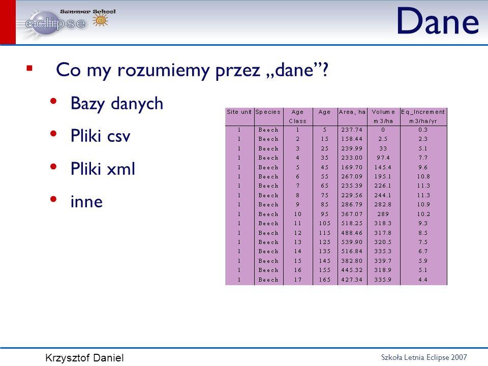 """Dane Co my rozumiemy przez """"dane Bazy danych Pliki csv Pliki xml"""