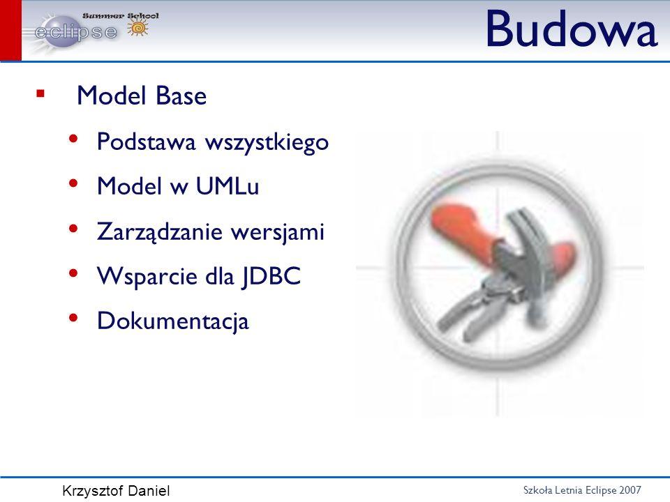 Budowa Model Base Podstawa wszystkiego Model w UMLu