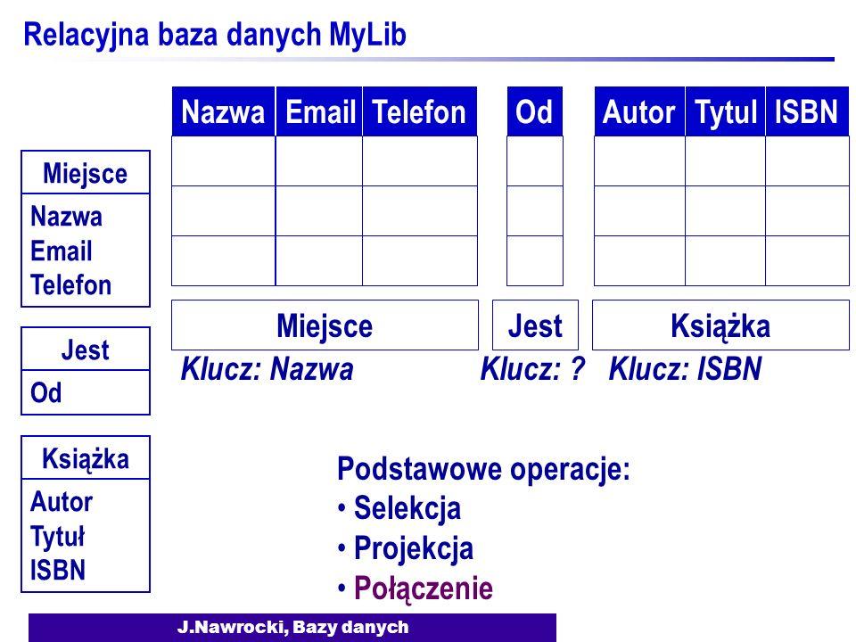Relacyjna baza danych MyLib