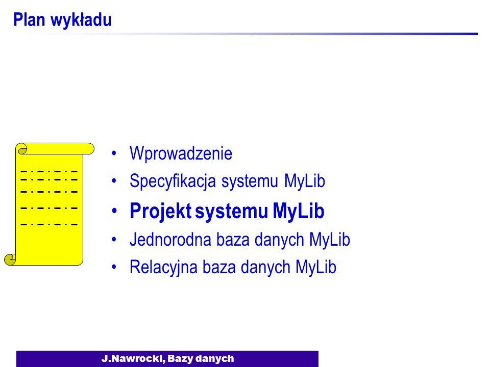 Projekt systemu MyLib Plan wykładu Wprowadzenie