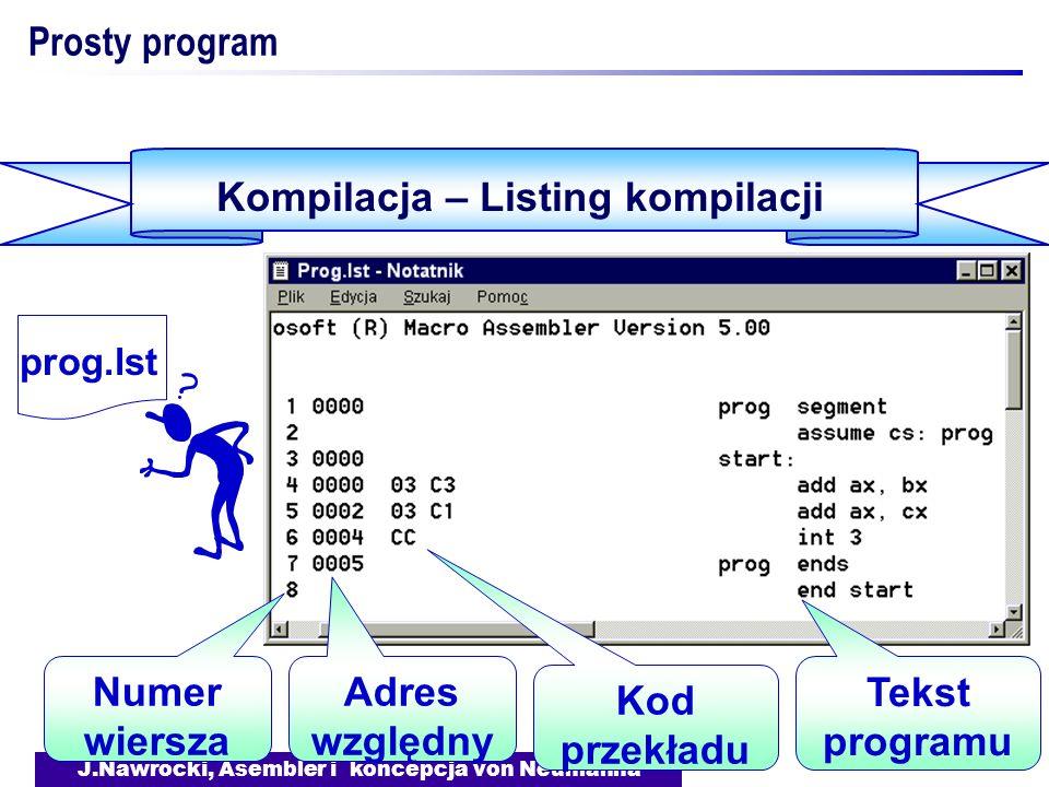 Kompilacja – Listing kompilacji