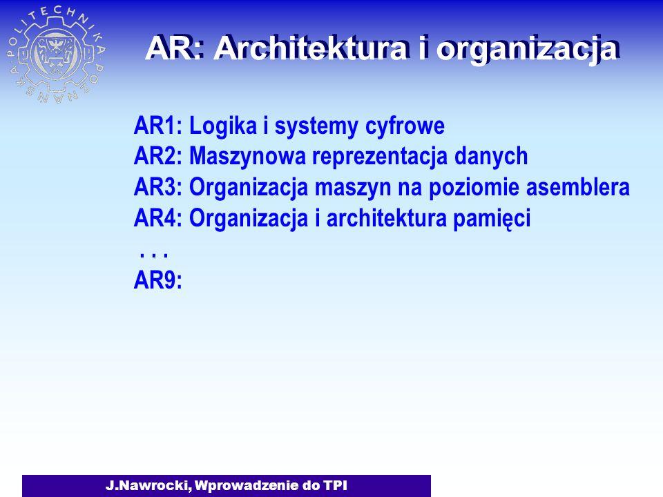 AR: Architektura i organizacja