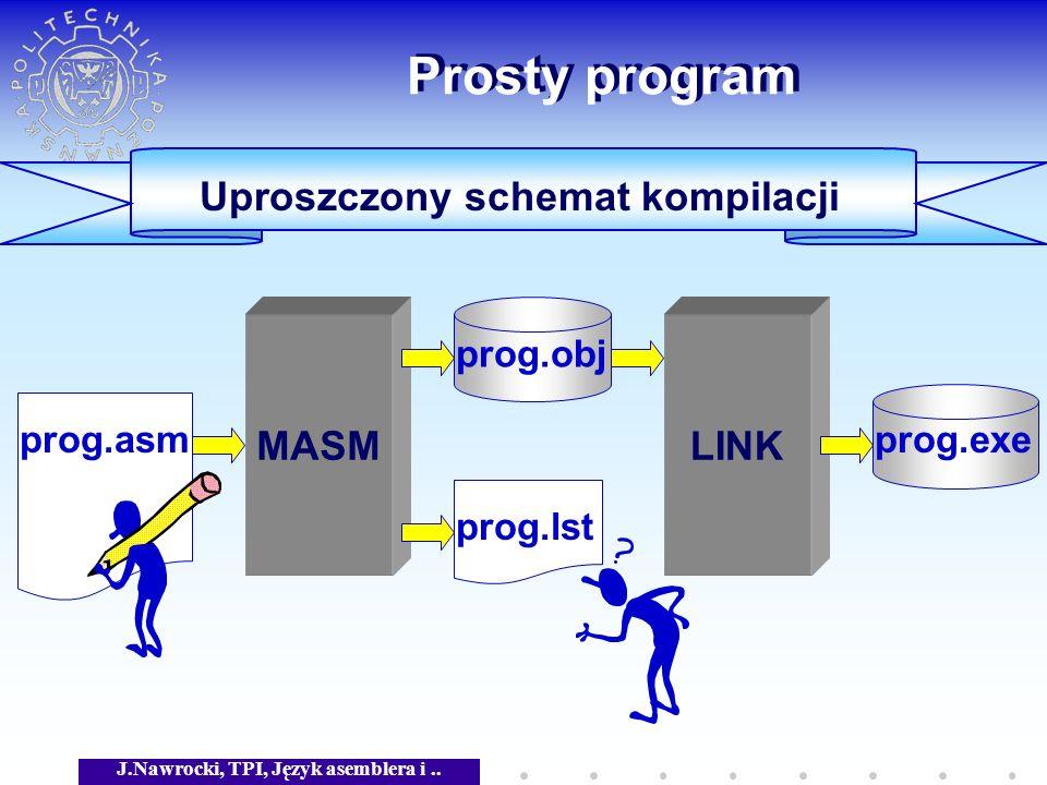 Uproszczony schemat kompilacji J.Nawrocki, TPI, Język asemblera i ..