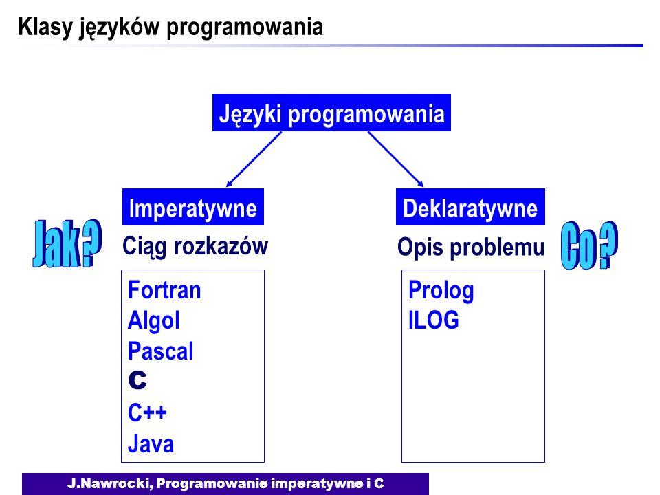 Klasy języków programowania