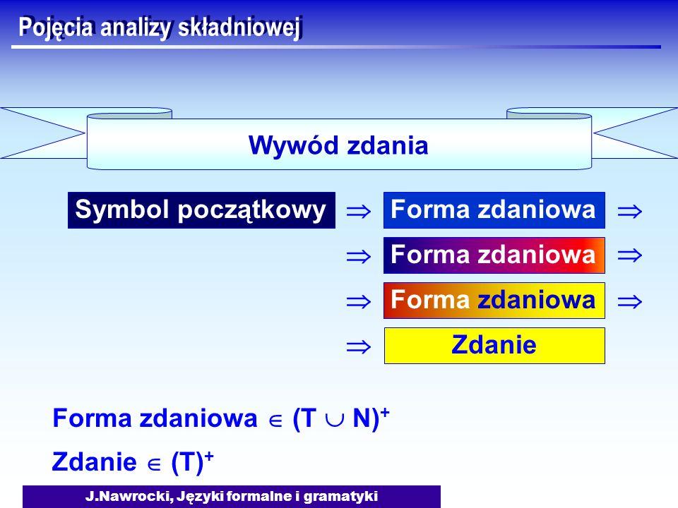 Pojęcia analizy składniowej
