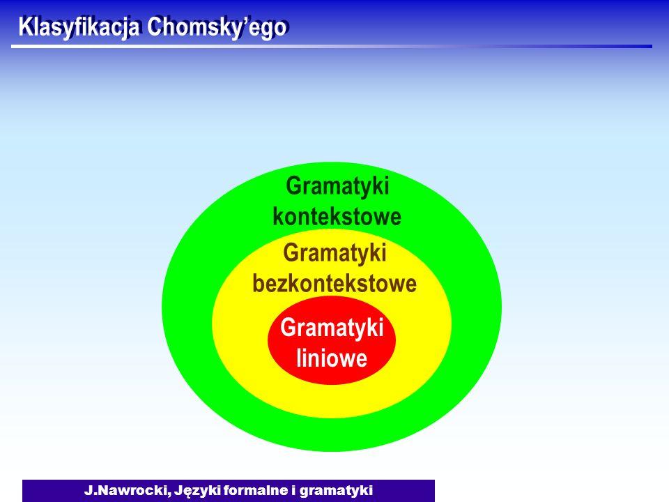 Klasyfikacja Chomsky'ego