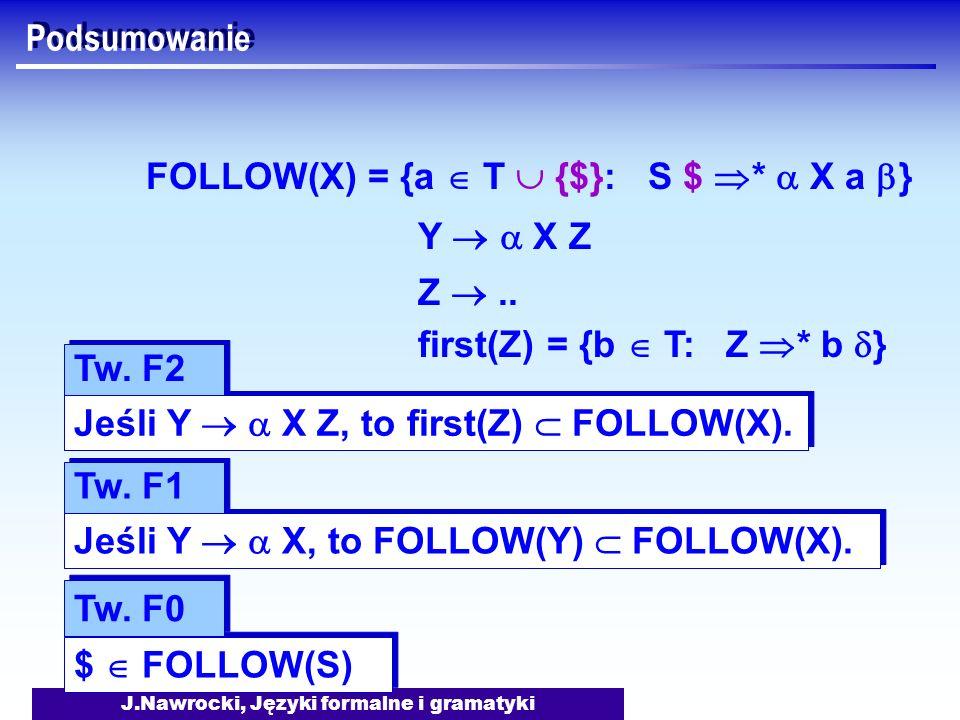 J.Nawrocki, Języki formalne i gramatyki