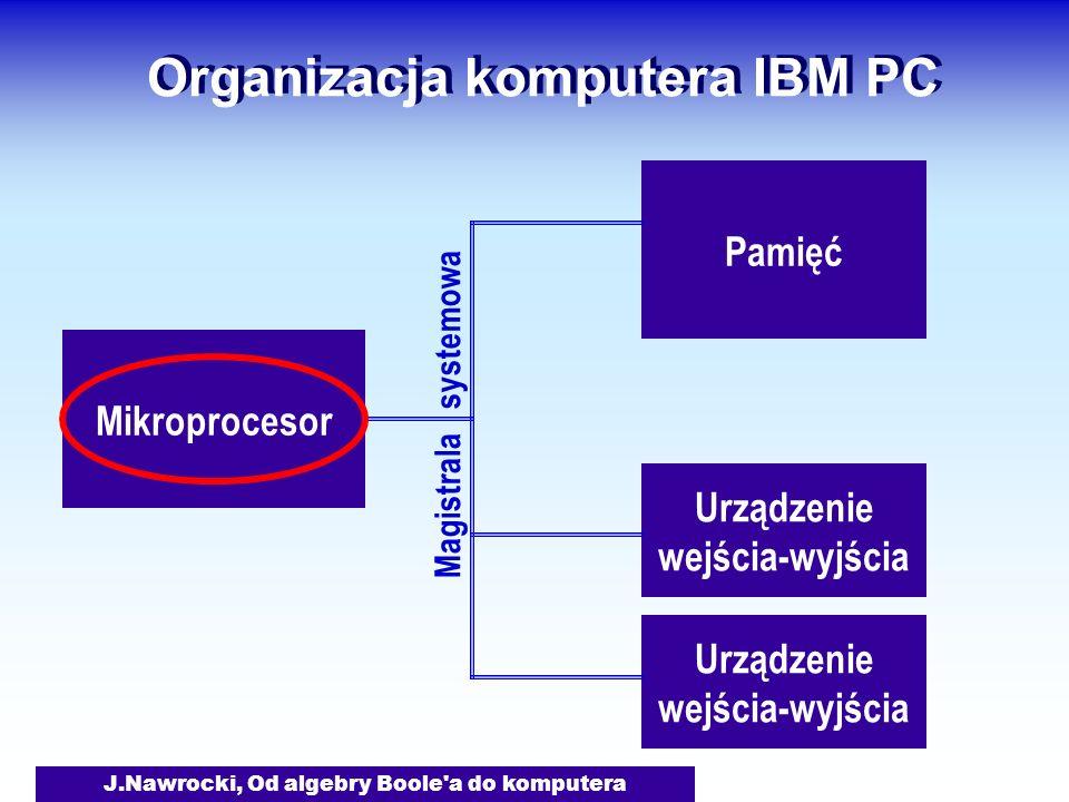 Organizacja komputera IBM PC