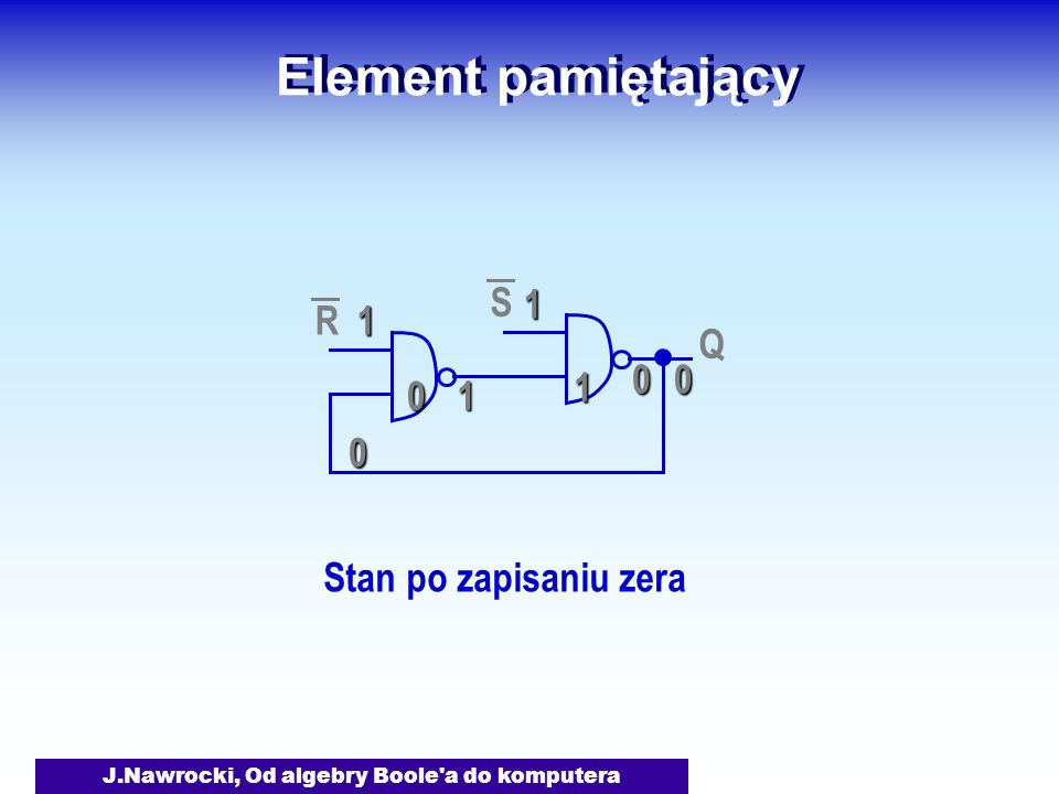 J.Nawrocki, Od algebry Boole a do komputera