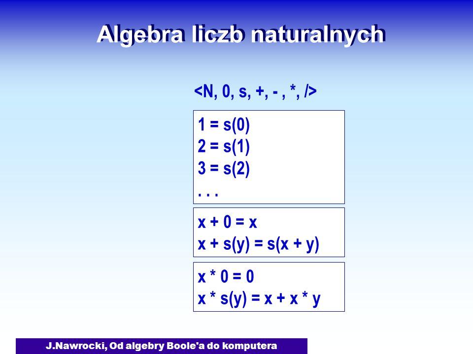 Algebra liczb naturalnych
