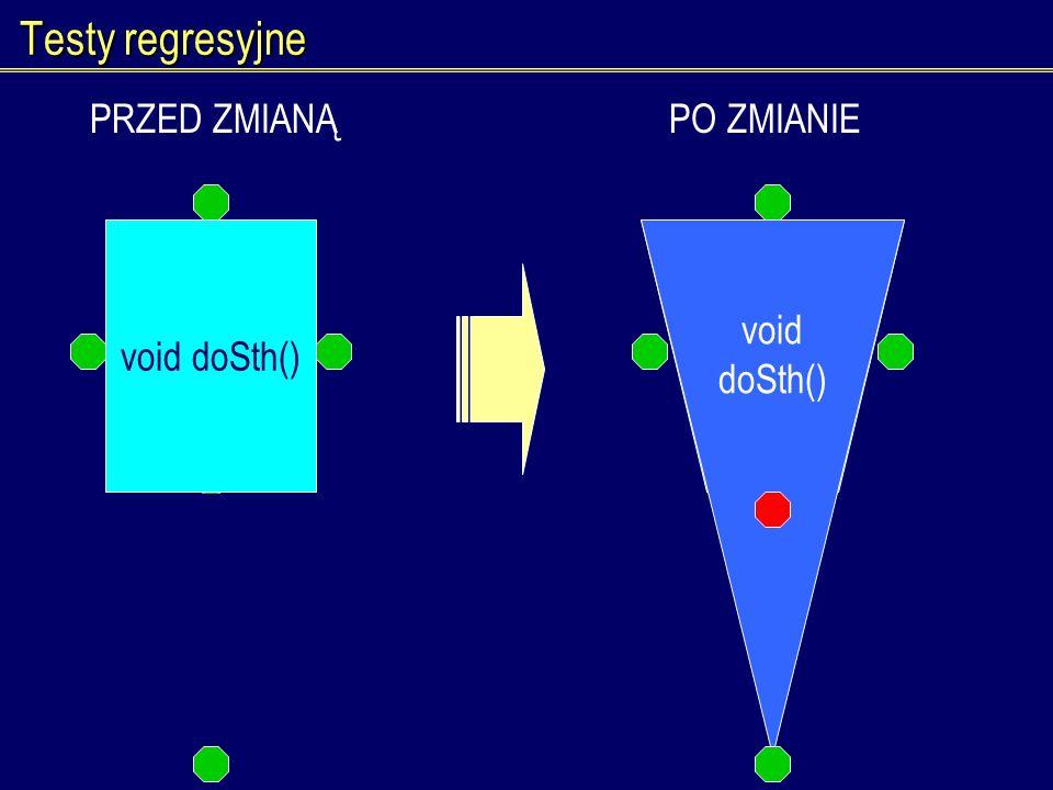 Testy regresyjne PRZED ZMIANĄ PO ZMIANIE void doSth() void doSth()