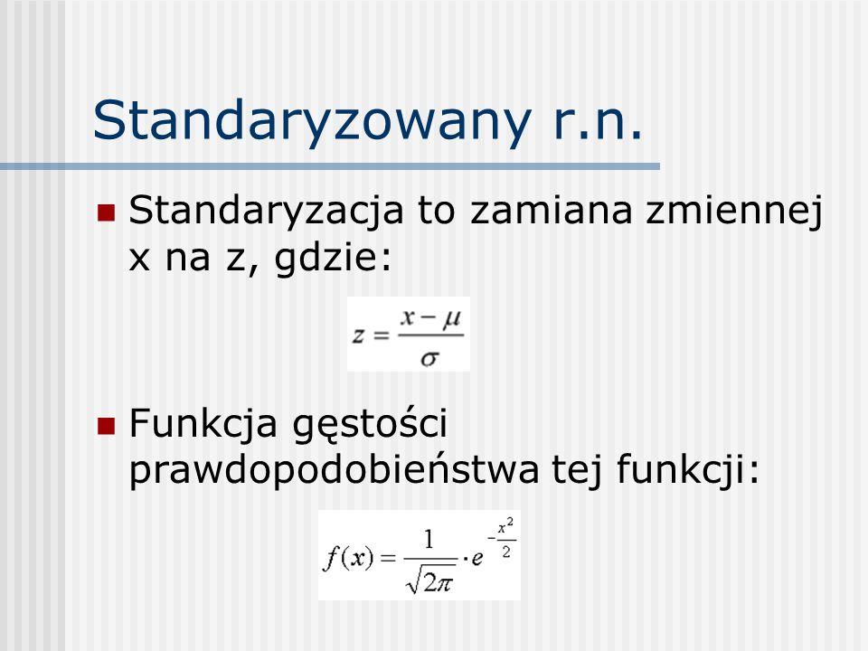 Standaryzowany r.n. Standaryzacja to zamiana zmiennej x na z, gdzie: