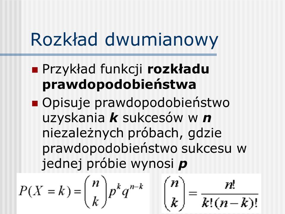 Rozkład dwumianowy Przykład funkcji rozkładu prawdopodobieństwa
