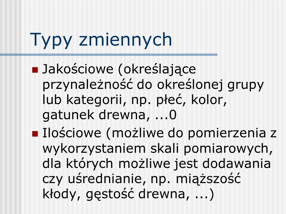 Typy zmiennych Jakościowe (określające przynależność do określonej grupy lub kategorii, np. płeć, kolor, gatunek drewna, ...0.