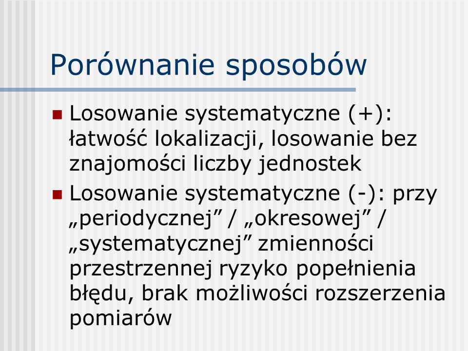 Porównanie sposobów Losowanie systematyczne (+): łatwość lokalizacji, losowanie bez znajomości liczby jednostek.