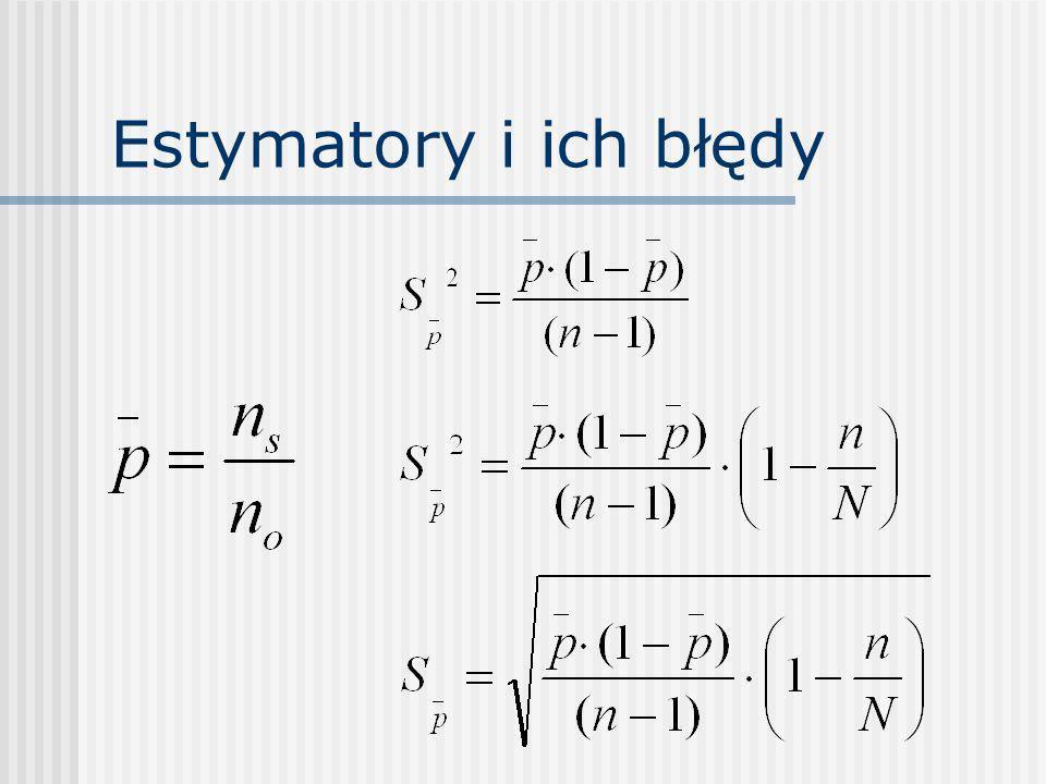 Estymatory i ich błędy