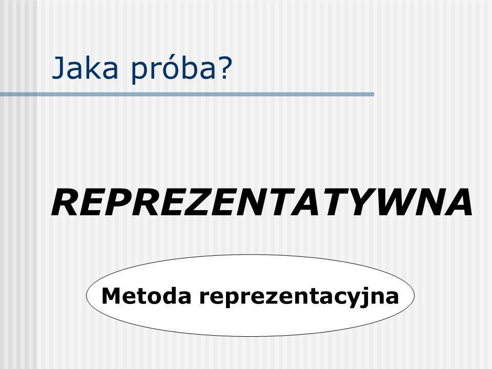 Metoda reprezentacyjna