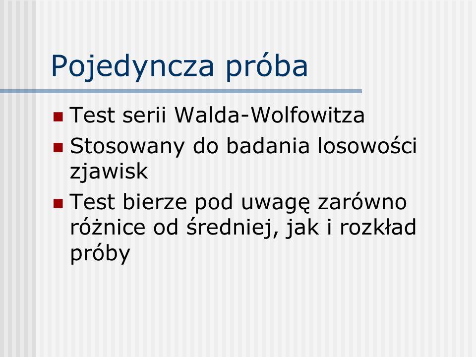 Pojedyncza próba Test serii Walda-Wolfowitza