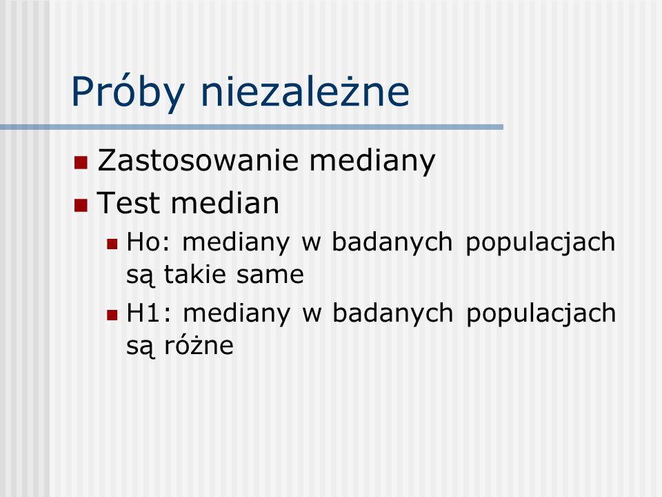 Próby niezależne Zastosowanie mediany Test median