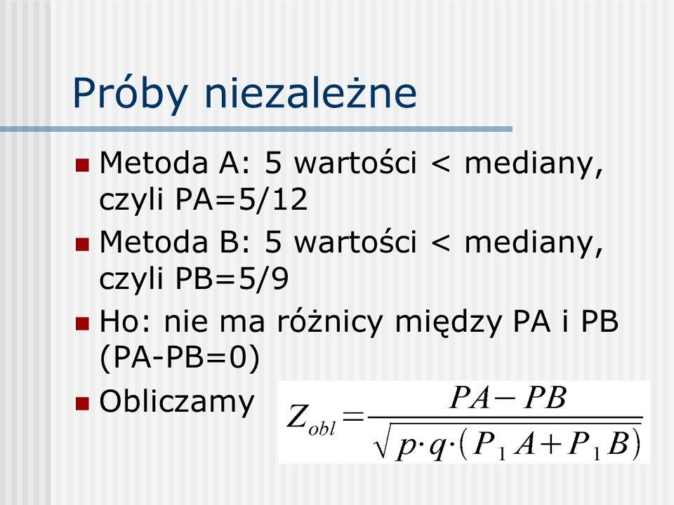 Próby niezależne Metoda A: 5 wartości < mediany, czyli PA=5/12