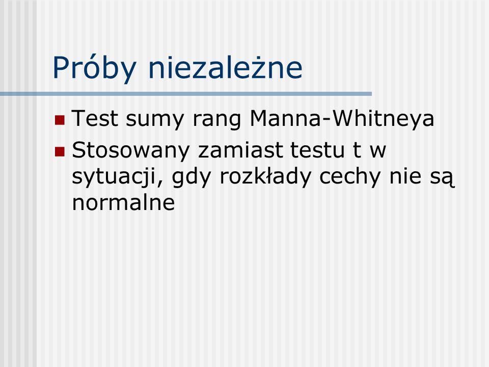Próby niezależne Test sumy rang Manna-Whitneya
