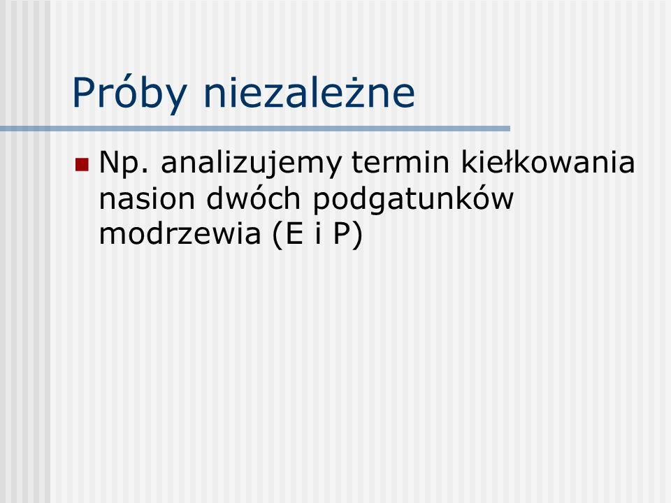 Próby niezależne Np. analizujemy termin kiełkowania nasion dwóch podgatunków modrzewia (E i P)