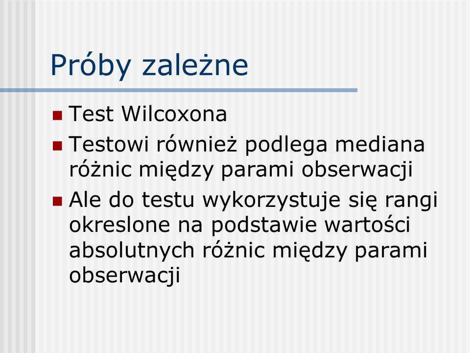 Próby zależne Test Wilcoxona