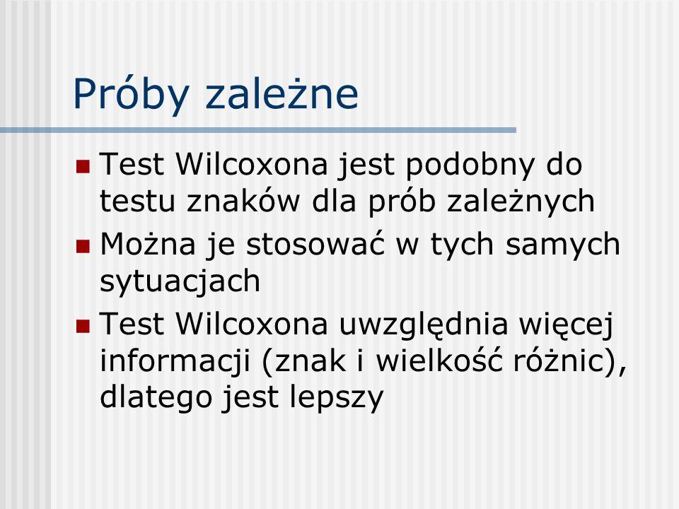 Próby zależne Test Wilcoxona jest podobny do testu znaków dla prób zależnych. Można je stosować w tych samych sytuacjach.