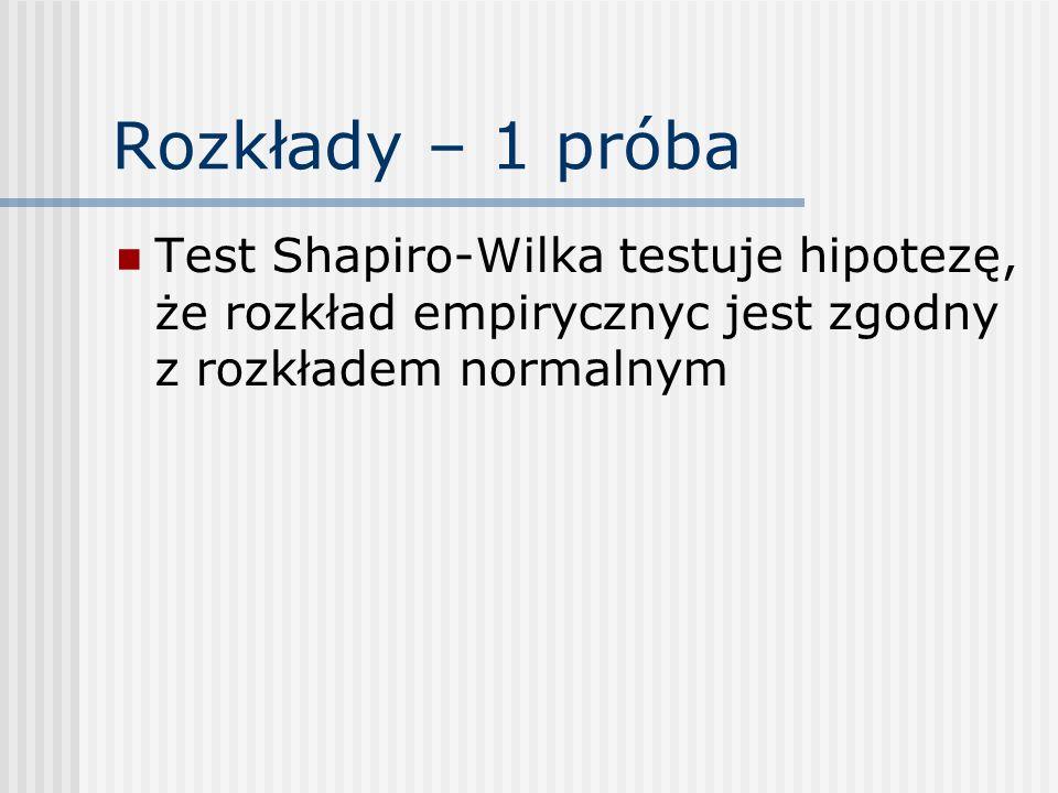 Rozkłady – 1 próba Test Shapiro-Wilka testuje hipotezę, że rozkład empirycznyc jest zgodny z rozkładem normalnym.